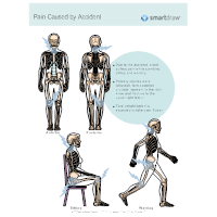 Pain Diagram