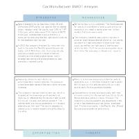 Car Manufacturer - SWOT Analysis