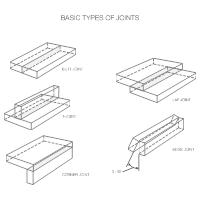 Welding Diagram - Types of Joints