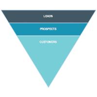 Basic Sales Funnel Chart