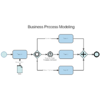 Simple Business Process Modeling