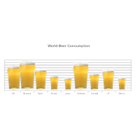 World Beer Consumption Histogram