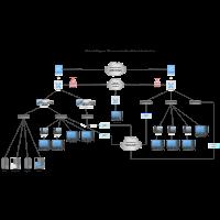 Enterprise Network Diagram