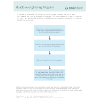 Muscle-Strengthening Program for Meniscal Injuries