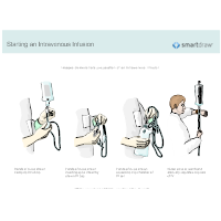 Starting an Intravenous Infusion