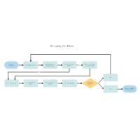 Shipping Workflow Diagram