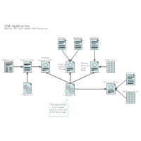Component Diagram - Web Application
