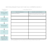 Cognitive-Behavioral and Self-Management (CBSM)