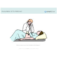 Auscultation of the Abdomen