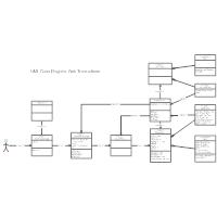 Class Diagram - Web Transactions