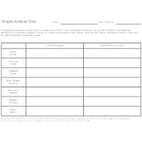 Relapse Analysis Chart