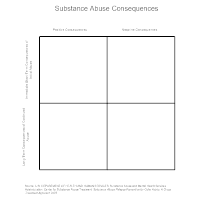Substance Abuse Consequences