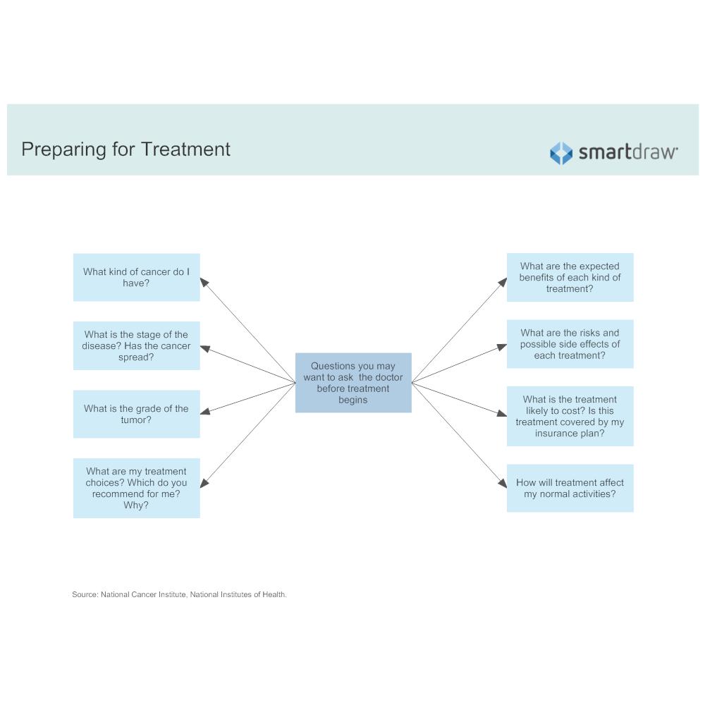 Example Image: Preparing for Treatment