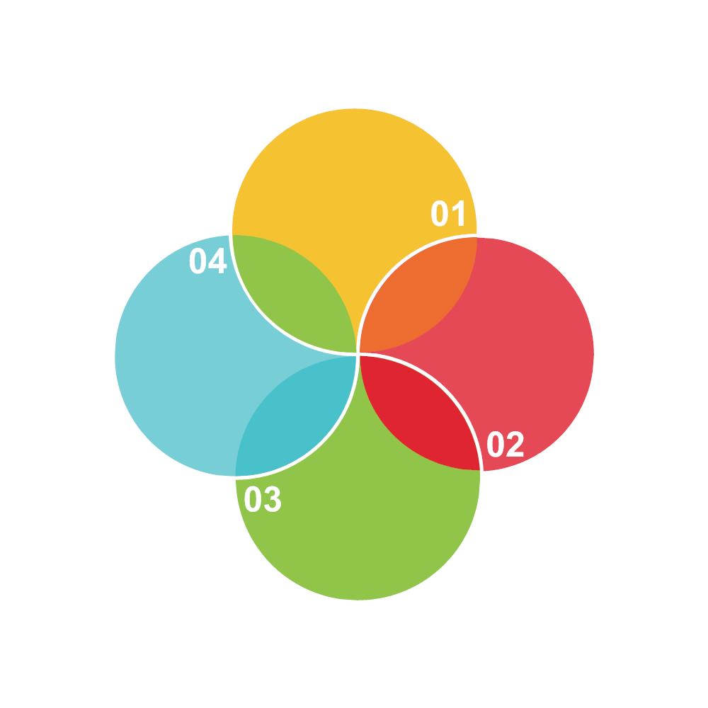 Example Image: Common Factors 20