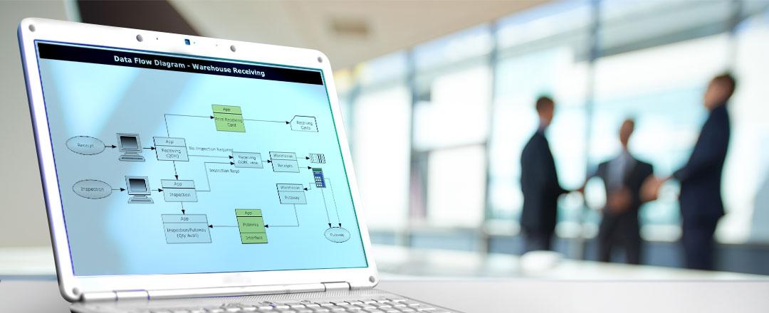 Data Flow Diagram Creator Free SmartDraw Diagrams – Process Flow Chart Examples Free
