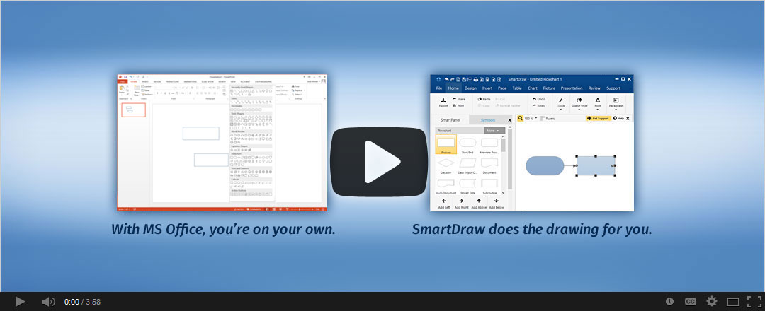 See how SmartDraw compares to MS Office drawing tools