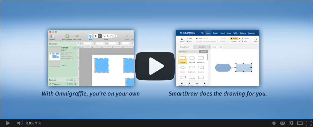 Watch how SmartDraw compares to Visio