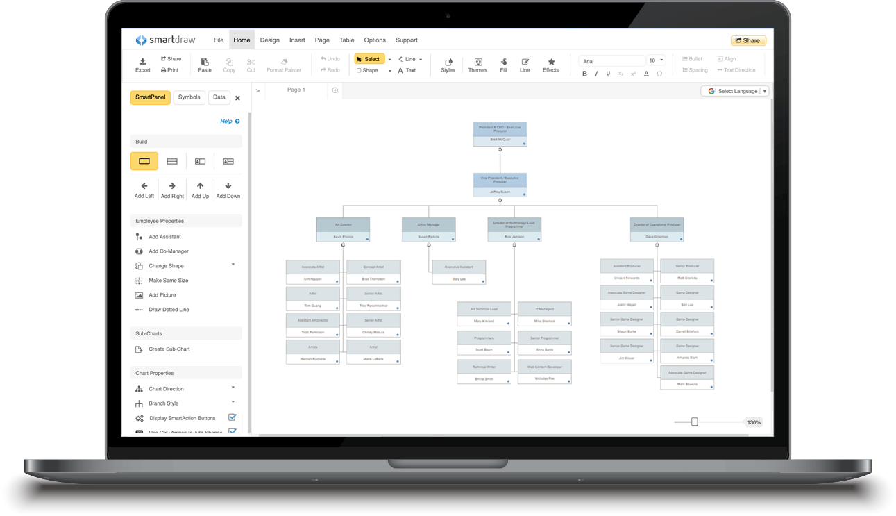 Org chart template