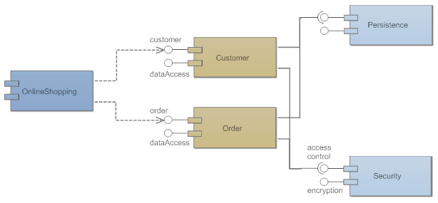 Component Diagram Symbols - Online Schematic Diagram •