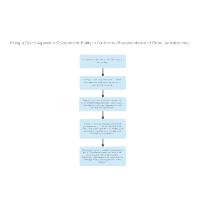 Filing a Claim in California