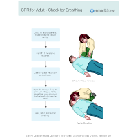 CPR for Adult 1 - Check for Breathing