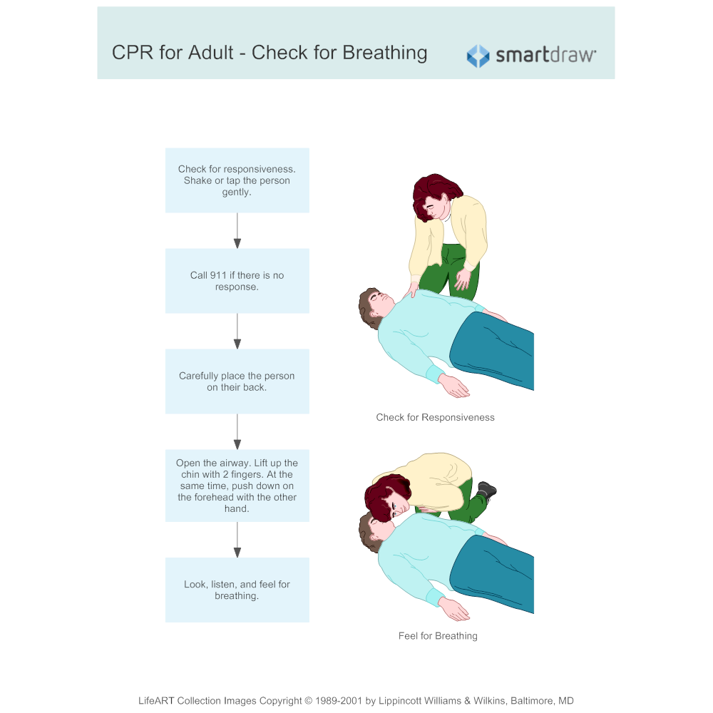 Example Image: CPR for Adult 1 - Check for Breathing