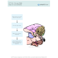 CPR for Young Child 2 - How to Give Breaths