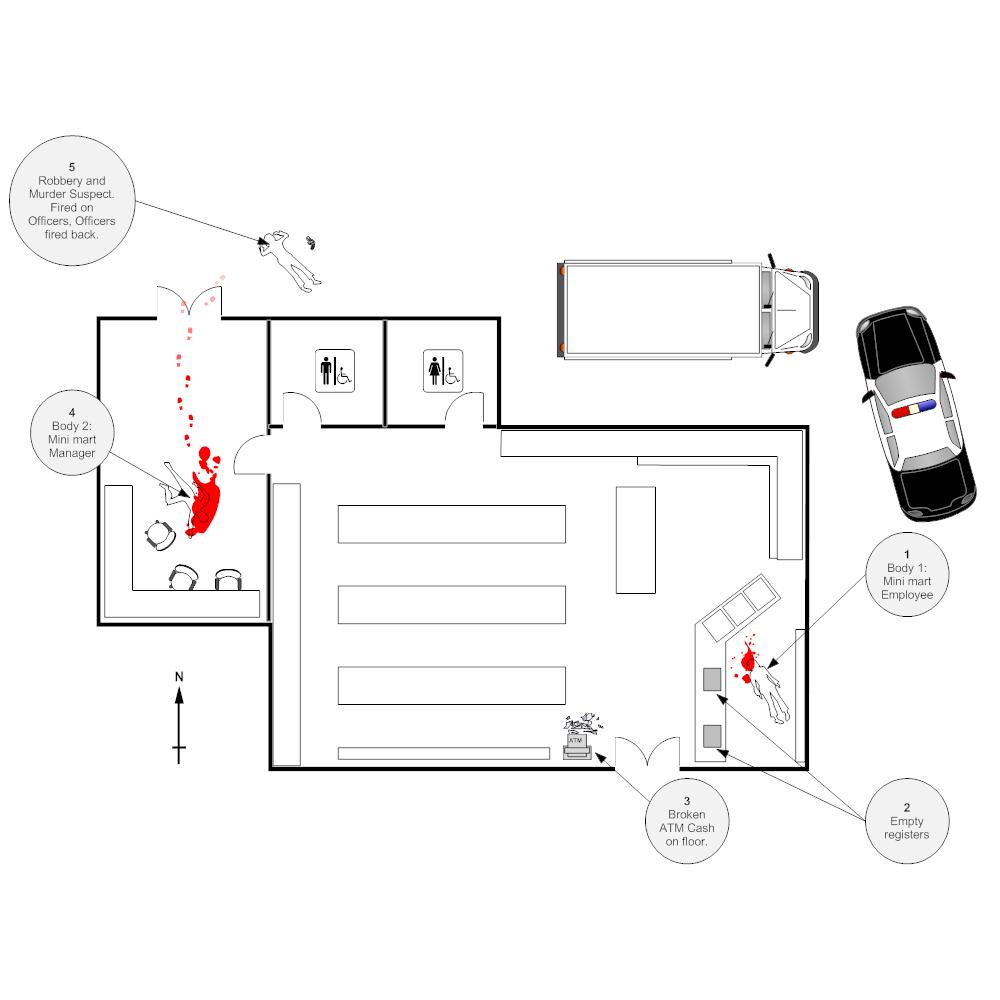 Example Image: Crime Scene - Mart