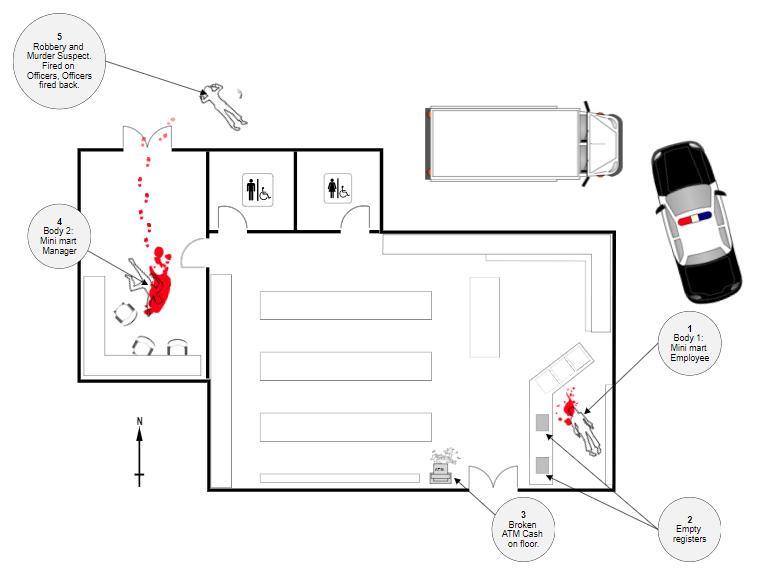Crime scene diagram