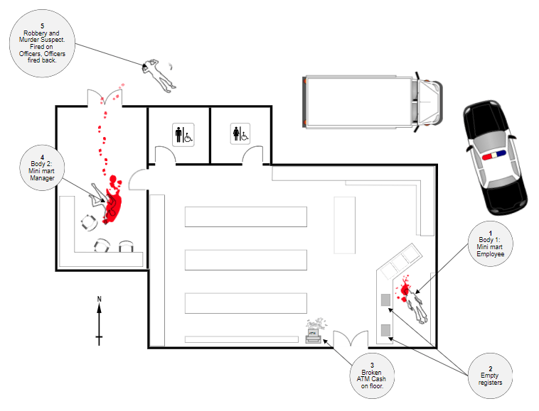 Crime scene diagram