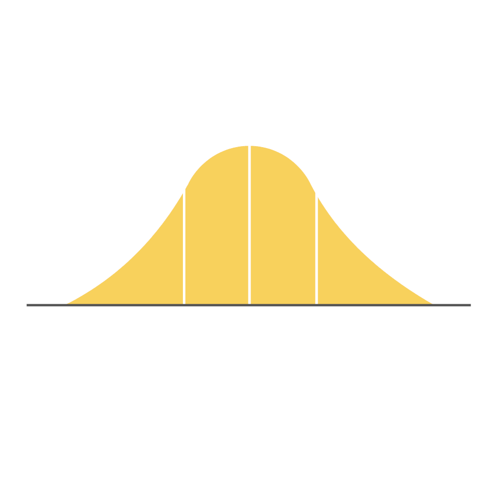 Example Image: Bell Curve 02