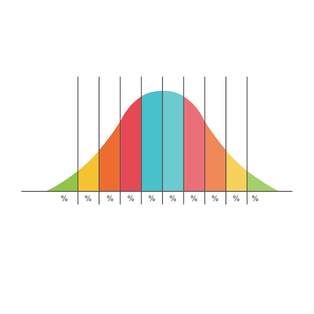 Example Image: Bell Curve 03