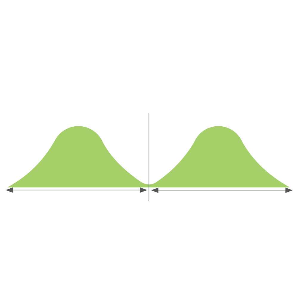 Example Image: Bell Curve 05