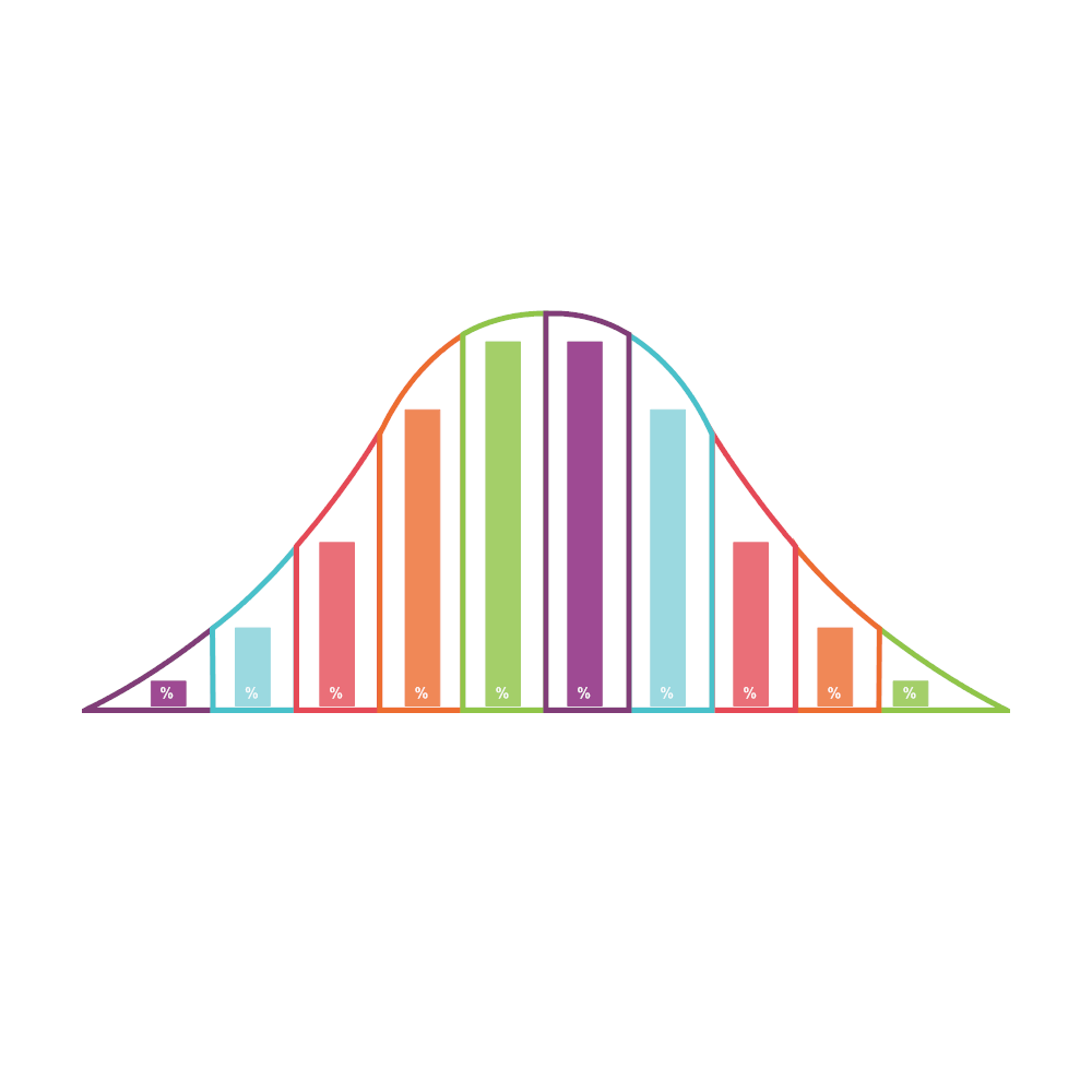 Example Image: Bell Curve 06