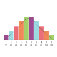 Bell Curve 09