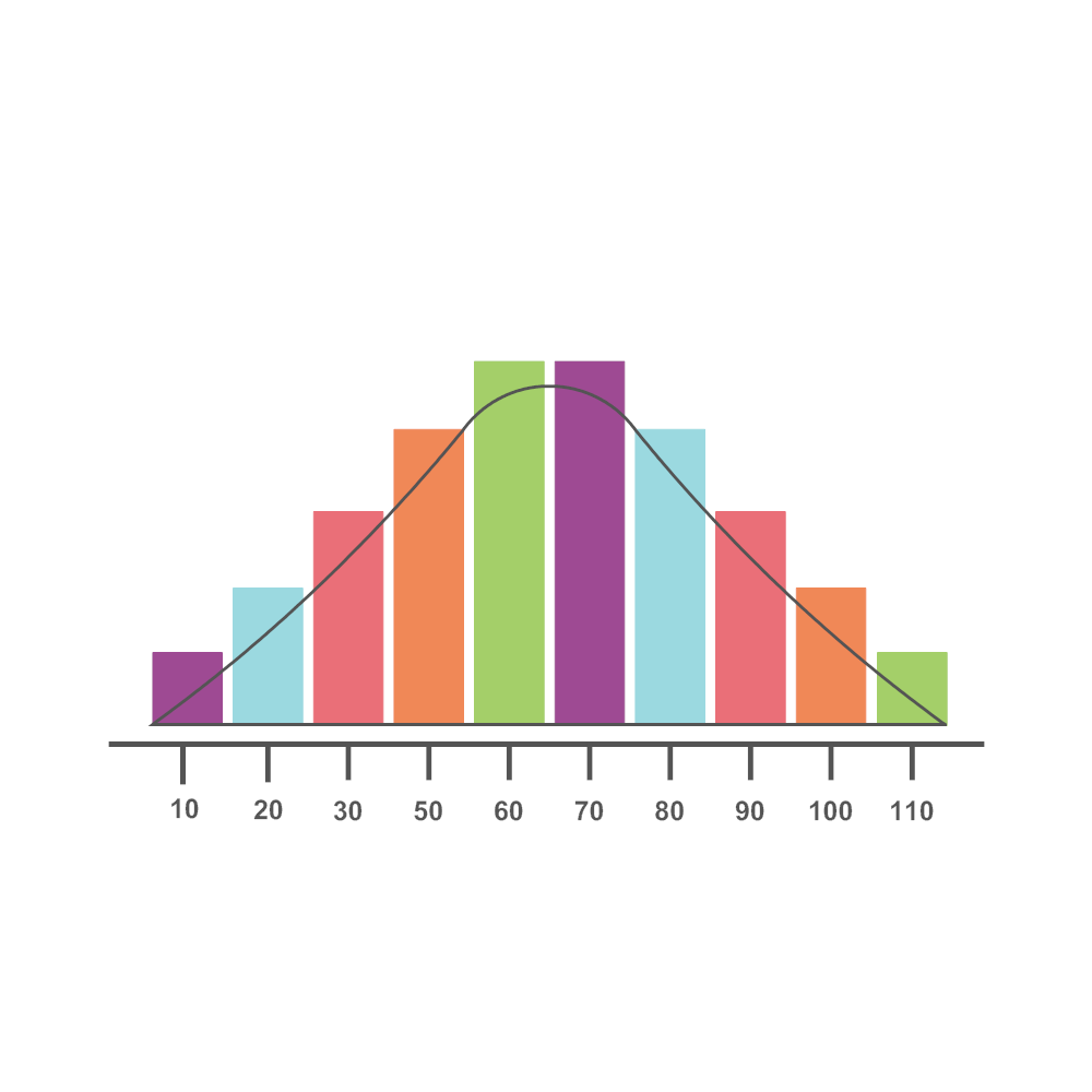Example Image: Bell Curve 09