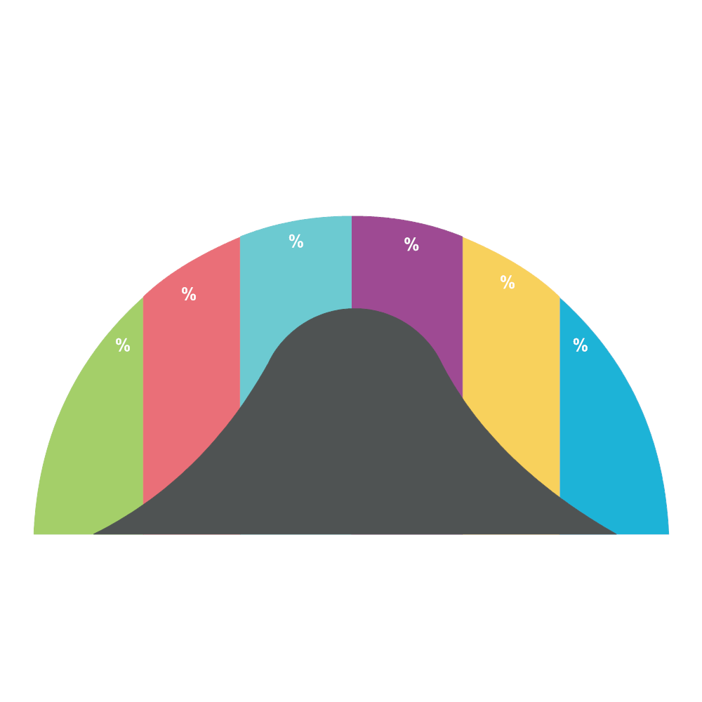 Example Image: Bell Curve 11