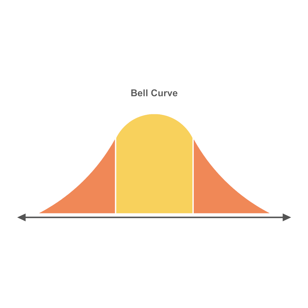 Example Image: Bell Curve 12