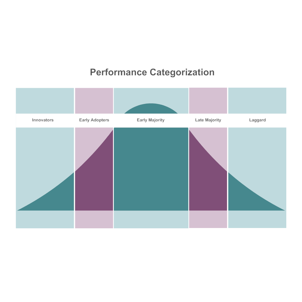 Example Image: Bell Curve 17
