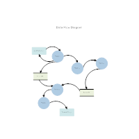 Data Flow Diagram Template