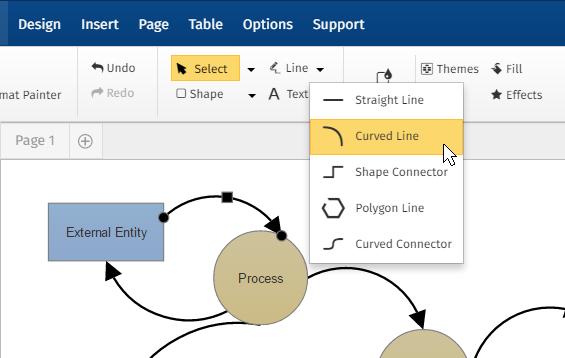 data flow diagram lines - How To Create Dfd Diagram