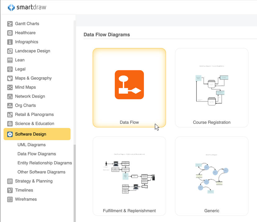 Data Flow Diagram Software - Free DFD Templates   Try SmartDraw