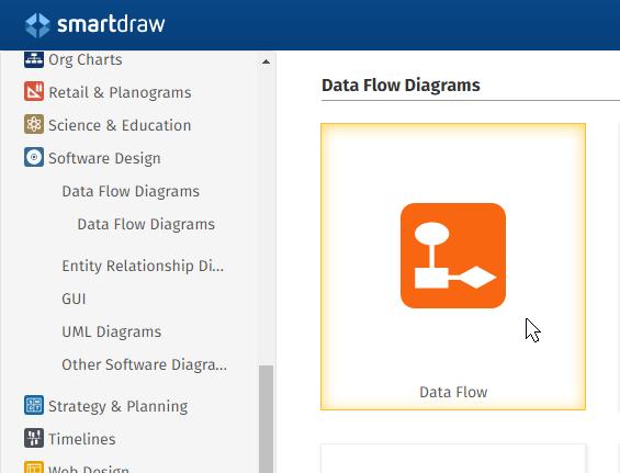Data flow diagram templates
