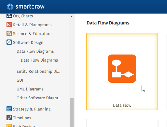 Marvelous Data Flow Diagram Templates