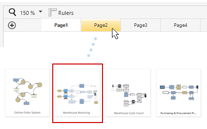 Data flow pages