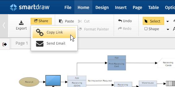 Share data flow diagram