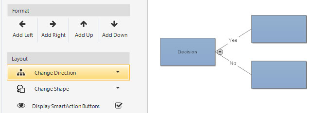 Decision tree direction sideways