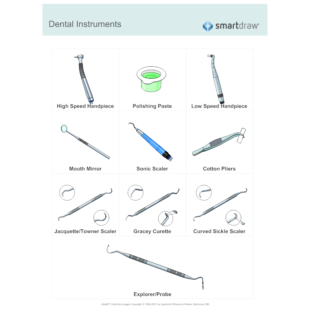CLICK TO EDIT THIS EXAMPLE Example Image Dental Instruments