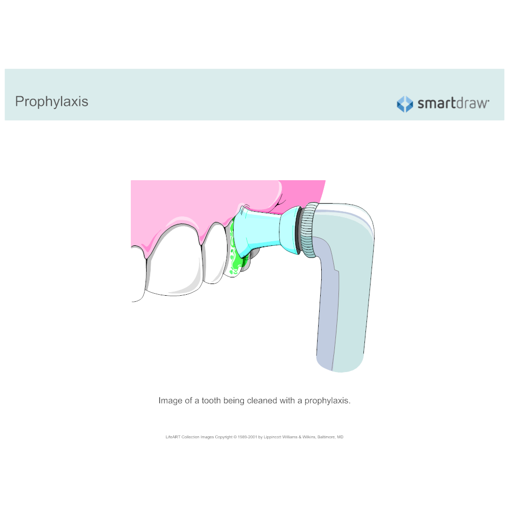 Example Image: Prophylaxis