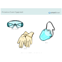 Protective Exam Equipment